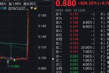 又见乌龙指一笔2000手单子金粤控股暴升逾8倍