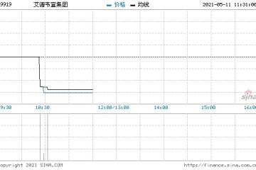 艾德韦宣集团5月10日回购6.2万股涉资5.31万元